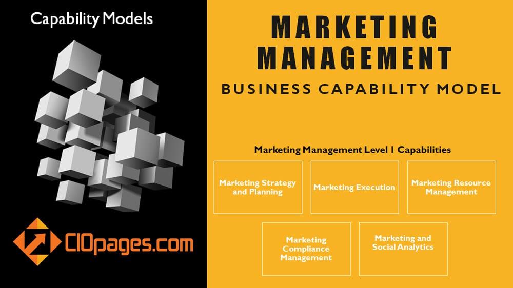 Marketing Business Capability Model
