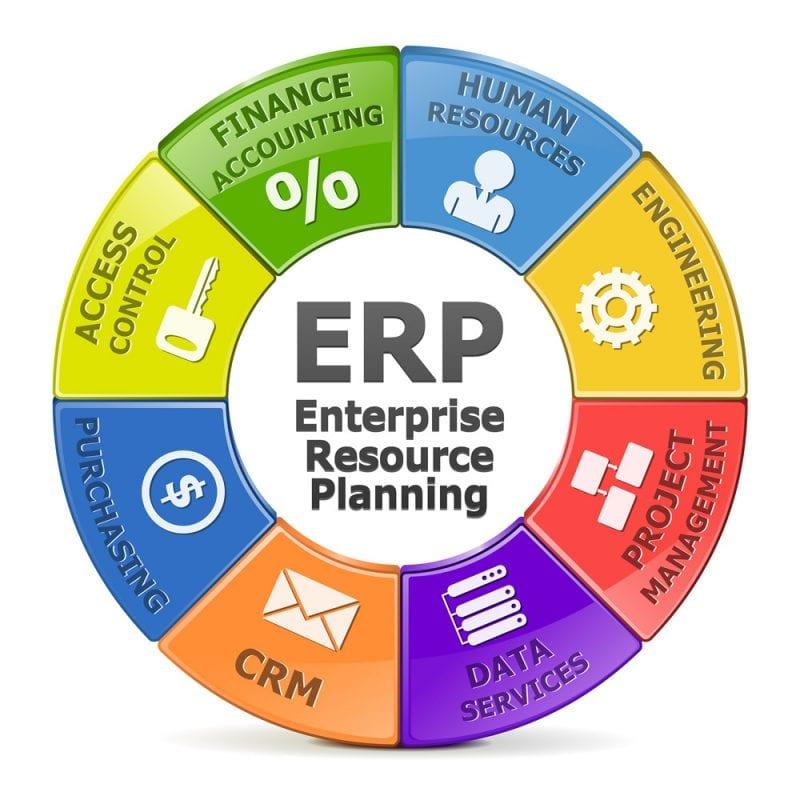 ERP Solution