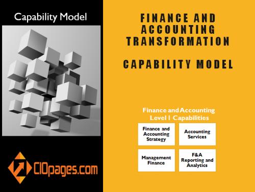 Finance Capabilities Model