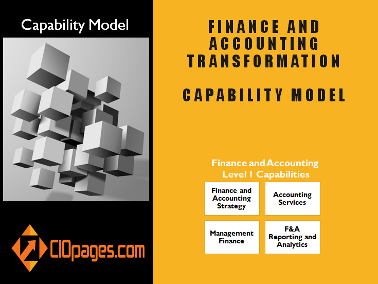 Finance Capability Model