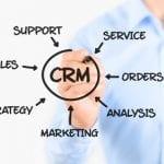 CRM Transformation Resources