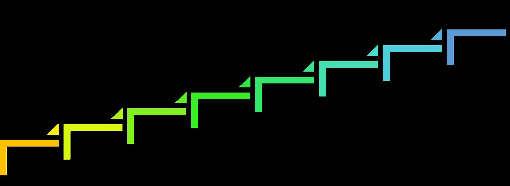 Change Management Models - Kotter 8 Step Model