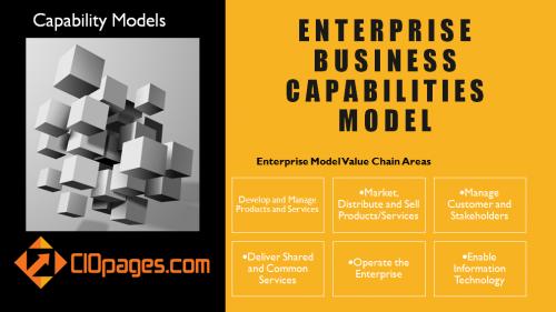 Enterprise business capabilities model