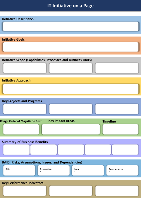 IT Strategy Development - Initiative on a Page Template
