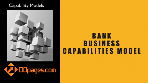 Bank Business Capabilities Model